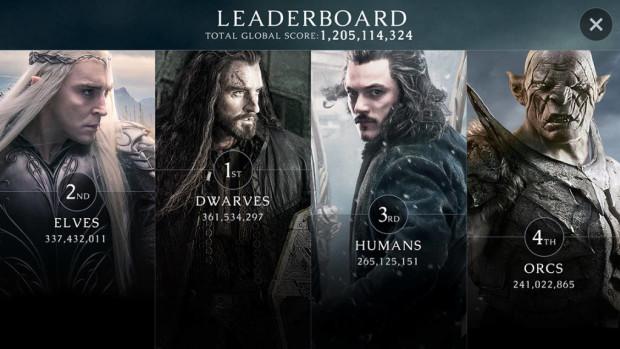 05_Leaderboard